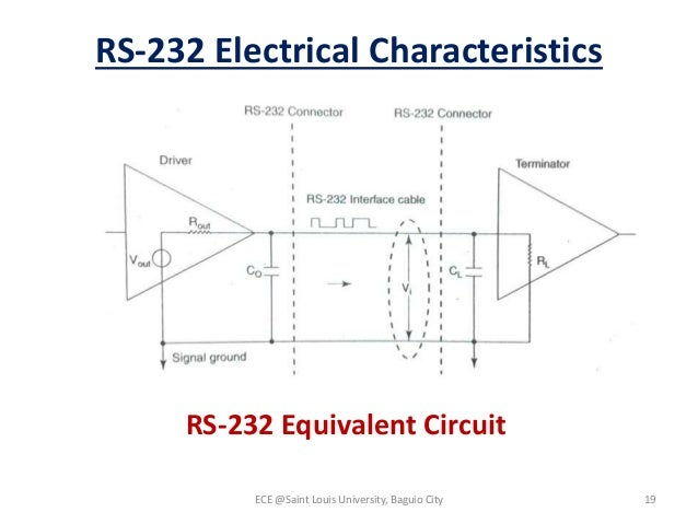datacom module uart usrt serial interface modem rs 232 electrical characteristics