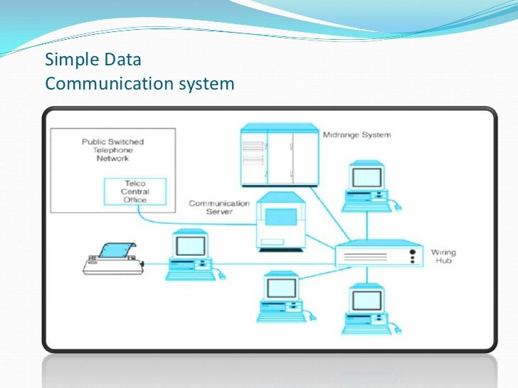 Data communication (simple explanation)