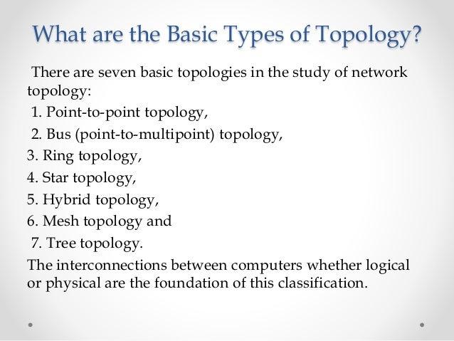 Multipoint Topology Data communicat...