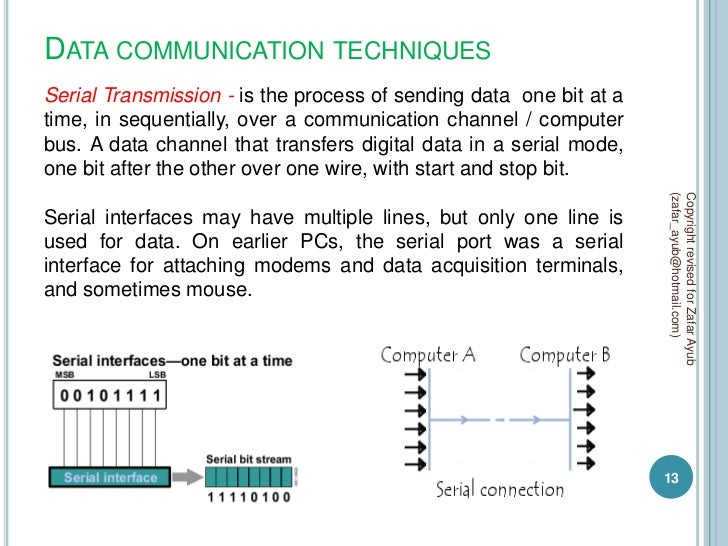 Data communication and network Chapter -1