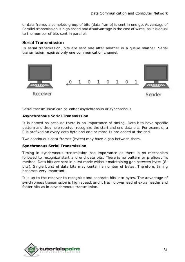 Data communication computer_network_tutorial