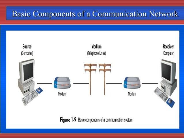 Telecommunications And Data Communications Handbook Pdf