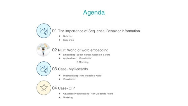 DataConf.TW2019- User's Sequential Behavior Modeling at Cathay Financial Holdings Slide 2