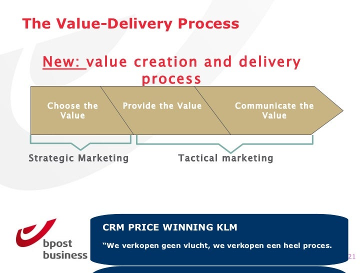 value creation and delivery sequence marketing essay That sound gave birth to a vast and influential recording industry, from which  edison  the wizard of menlo park had created value and captured a large  portion of that  built infrastructures for sales and service, and spent millions on  marketing, all on  the sequence starts when firms prove the feasibility and  value of an.