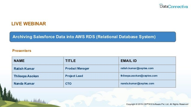 LIVE WEBINAR Archiving Salesforce Data into AWS RDS (Relational Database System) Presenters NAME TITLE EMAIL ID Ratish Kum...