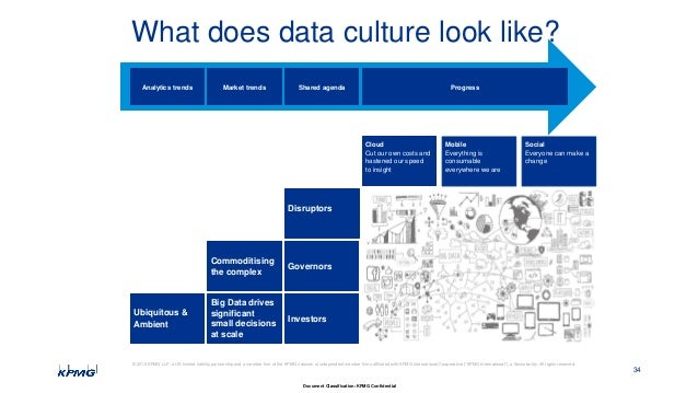 data culture series - april 12th