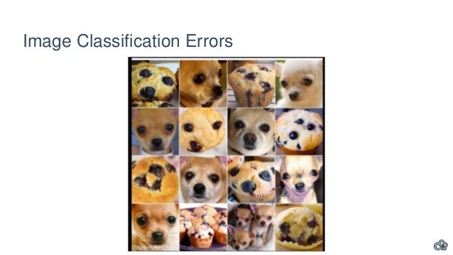 Confident Output Human Annotation AI Classifier Human in the Loop