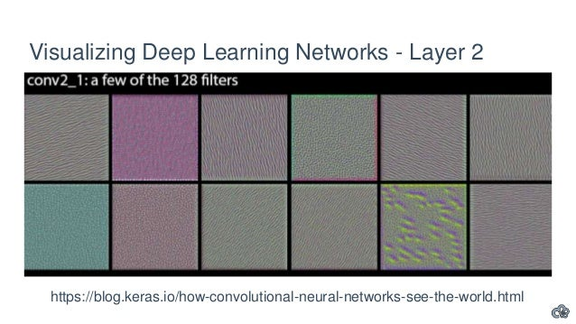 Deep Learning in the Real World