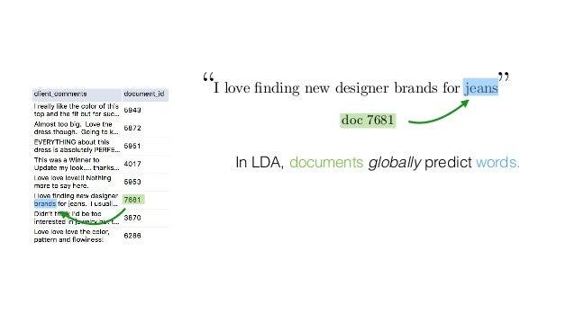 lda2vec This works! 😀 But vDOC isn't as interpretable as the LDA topic vectors. 😔