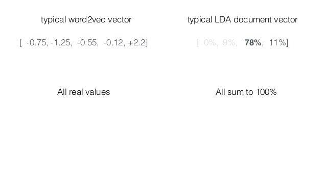 lda2vec This works! 😀 But vDOC isn't as interpretable as the LDA topic vectors. 😔 We're missing mixtures & sparsity.