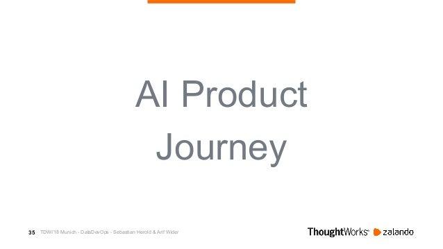 36 AI PRODUCT JOURNEY EXPLORATION Explore Extract Model Serve Observe Data Catalog UI