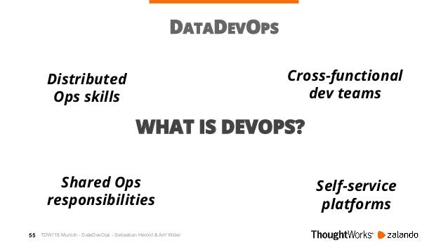 56 DATADEVOPS WHAT IS DATADEVOPS? Distributed Data skills Shared Data responsibilities Self-service Data platform Cross-fu...