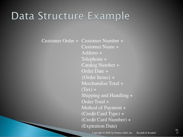 Kendall & KendallCopyright © 2002 by Prentice Hall, Inc. 10- 17 Customer Order = Customer Number + Customer Name + Address...