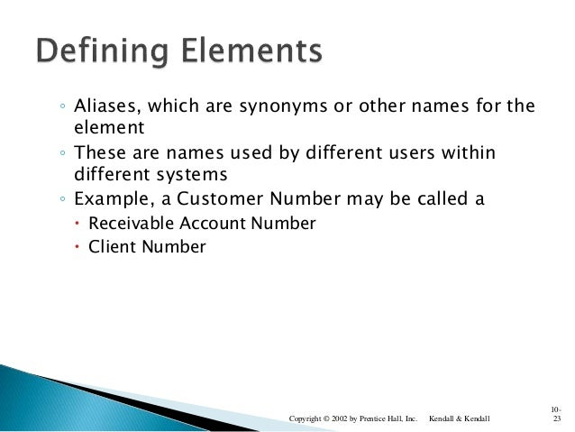 ◦ Aliases, which are synonyms or other names for the element ◦ These are names used by different users within different sy...