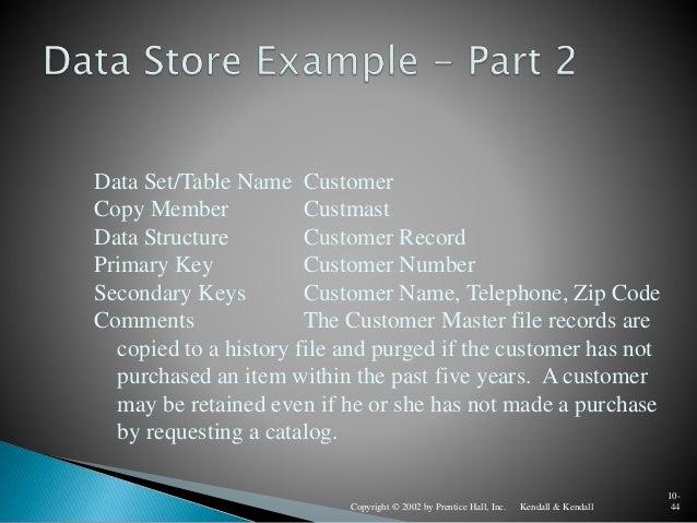 Kendall & KendallCopyright © 2002 by Prentice Hall, Inc. 10- 44 Data Set/Table Name Customer Copy Member Custmast Data Str...