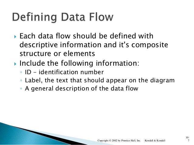  Each data flow should be defined with descriptive information and it's composite structure or elements  Include the fol...