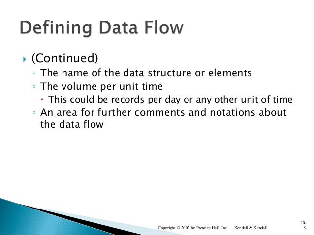  (Continued) ◦ The name of the data structure or elements ◦ The volume per unit time  This could be records per day or a...