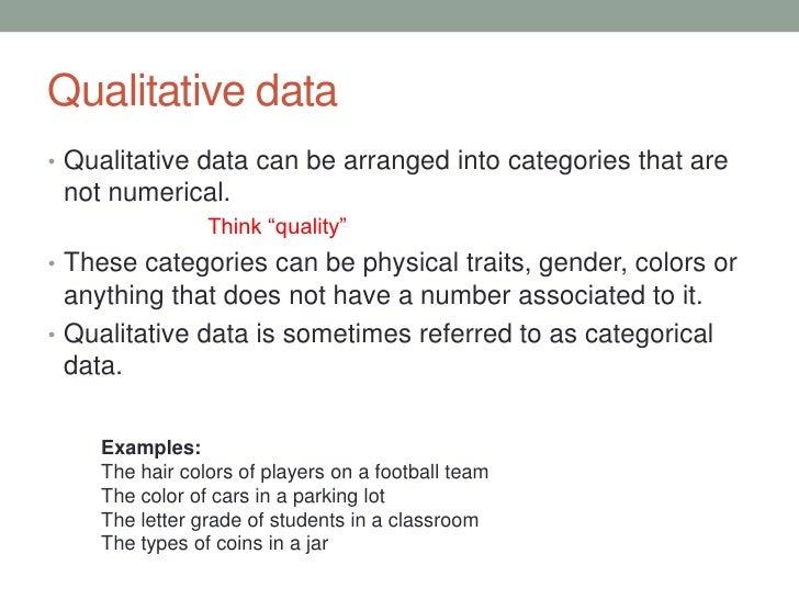 Data displays in statistics Qualitative Data Examples