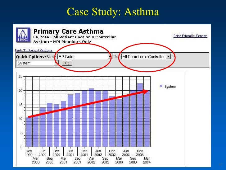case study on asthma management Pediatric asthma risk  preferred oral corticosteroid for pediatric asthma a study out of the annals  set on ed pediatric asthma management from caep.