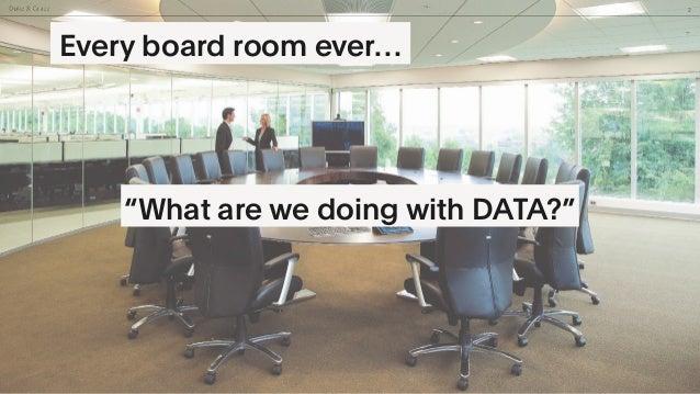 The Data Driven Company Slide 2