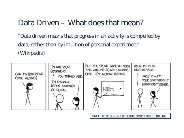 Data driven dating