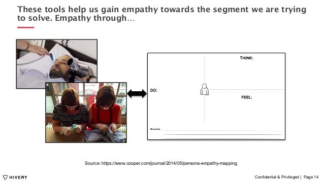 Confidential & Privileged | Page 14 These tools help us gain empathy towards the segment we are trying to solve. Empathy t...