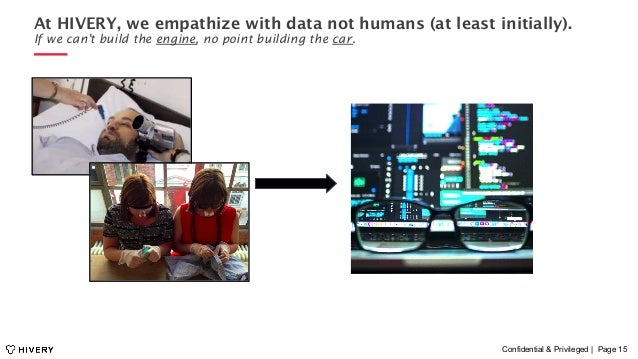 Confidential & Privileged | Page 15 At HIVERY, we empathize with data not humans (at least initially). If we can't build t...