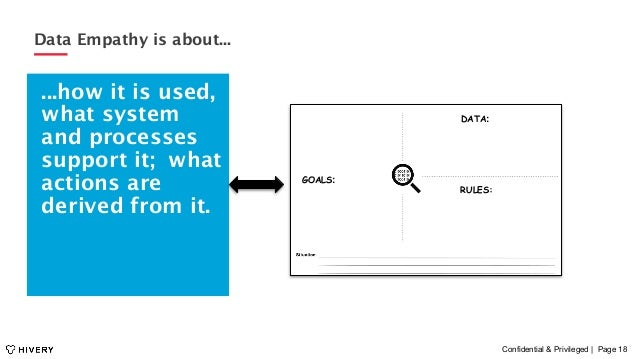 Confidential & Privileged | Page 18 DATA: RULES: GOALS: ...how it is used, what system and processes support it; what acti...