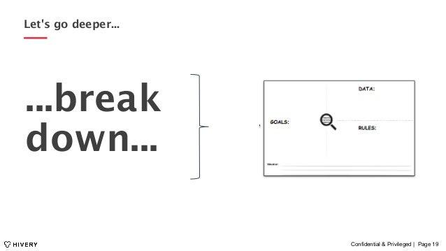 Confidential & Privileged | Page 19 Let's go deeper... ...break down...