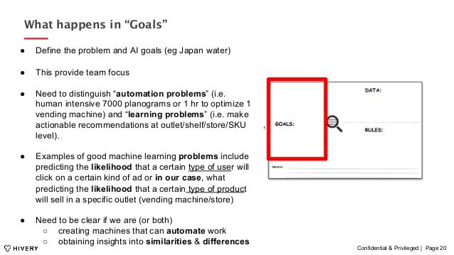 """Confidential & Privileged 
