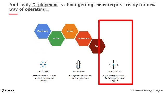 Confidential & Privileged | Page 26 And lastly Deployment is about getting the enterprise ready for new way of operating...