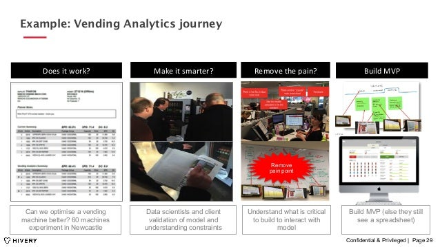 Confidential & Privileged | Page 29 Example: Vending Analytics journey Doesitwork? Can we optimise a vending machine bet...