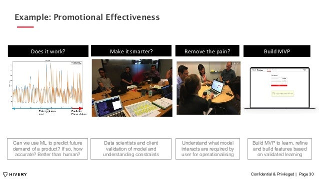 Confidential & Privileged | Page 30 Example: Promotional Effectiveness Data scientists and client validation of model and ...