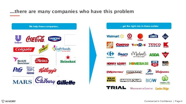 ....there are many companies who have this problem We help these companies... ….get the right mix in these outlets Commerc...