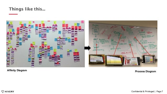 Confidential & Privileged | Page 7 Things like this... Process DiagramAffinity Diagram