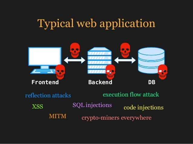 Typical web application reflection attacks XSS MITM SQL injections code injections execution flow attack crypto-miners eve...