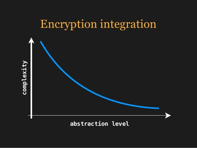 Encryption integrationcomplexity abstraction level