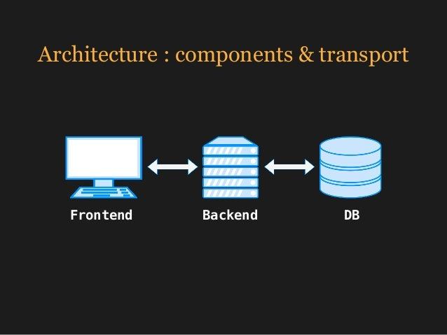 Architecture : components & transport Frontend Backend Decryption proxy DB