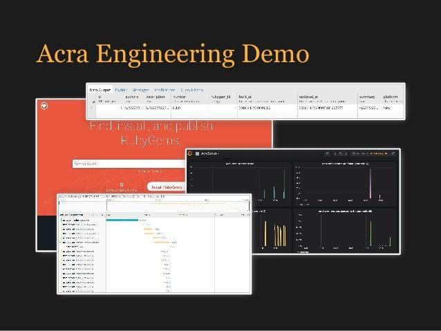 Acra Engineering Demo https://github.com/cossacklabs/acra-engineering-demo Try it!