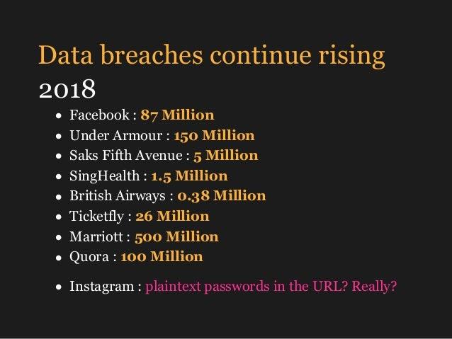 Data breaches continue rising 2018 • Facebook : 87 Million • Under Armour : 150 Million • Saks Fifth Avenue : 5 Million • ...