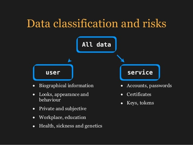 Data classification and risks All data user service • Biographical information • Looks, appearance and behaviour • Private...