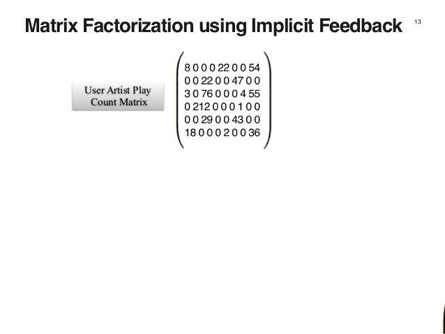 Matrix Factorization using Implicit Feedback User Artist Play Count Matrix 13