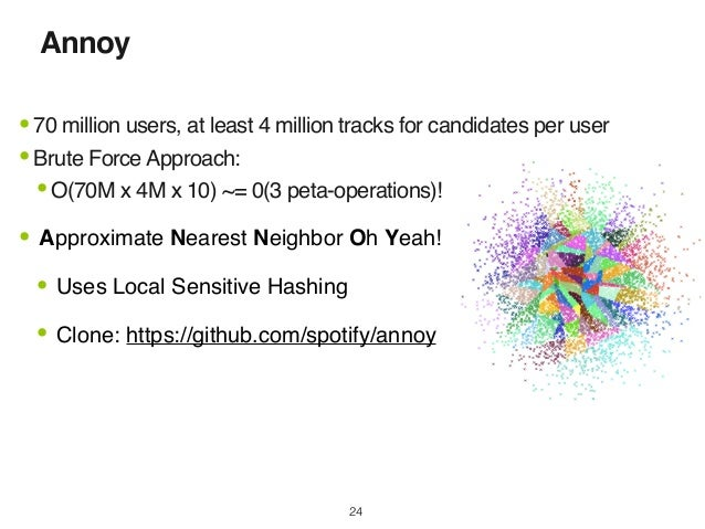 24 Annoy •70 million users, at least 4 million tracks for candidates per user •Brute Force Approach: •O(70M x 4M x 10) ~= ...