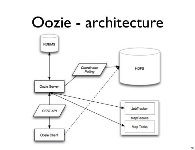 Workflow Engines For Hadoop