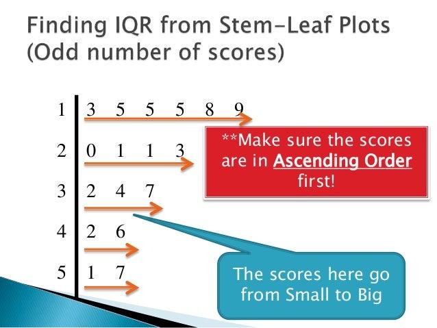 Finding Interquartile Range From Stem Leaf Plot 1