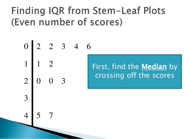 Finding interquartile range from stem leaf plot 2 ccuart