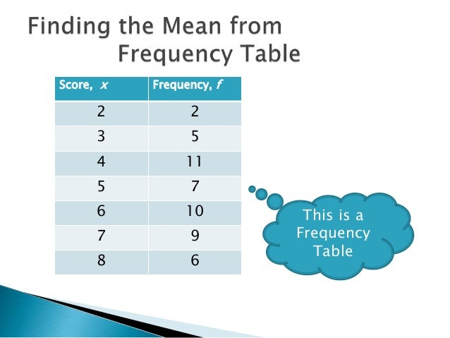 Finding the mean from frequency table for Find a table