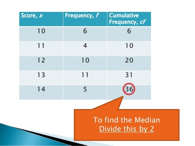 Finding the median from frequency table 1 how its an even number 22 score x frequency ccuart Images