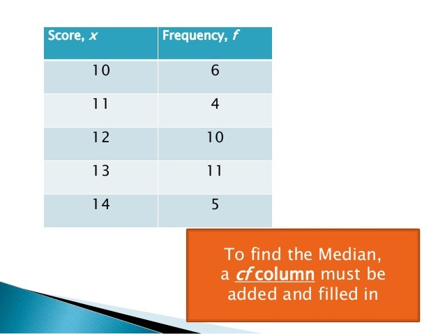 Finding the median from frequency table 1 for Find a table