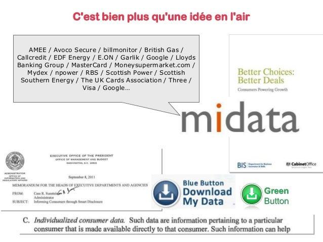 De quelles données parle-t-on ? Consommation Finances Administration Communication Navigation sur le web Santé et bien-êtr...